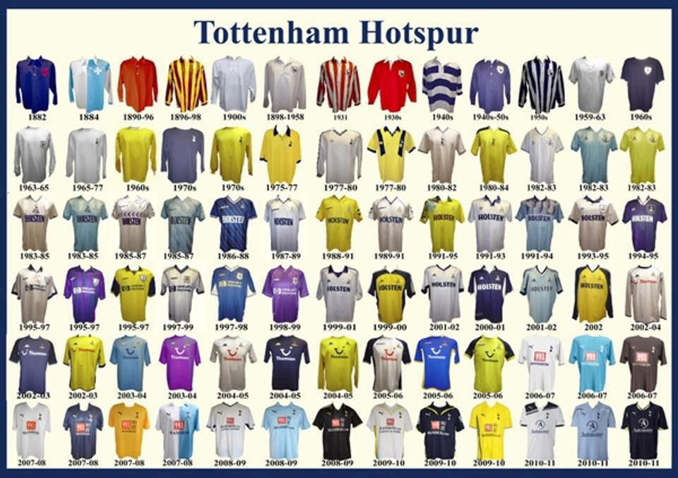 Tottenham kit quiz