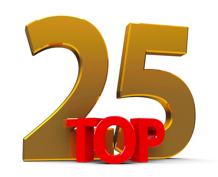 Top 25 funny quiz team names